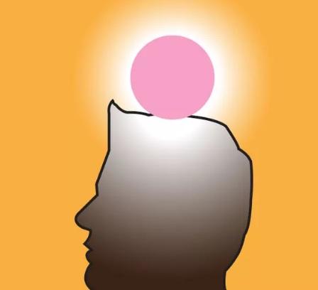 How To Open Your Seventh Chakra Crown Chakra Sahasrara